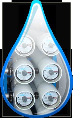 Innovative Water Treatment